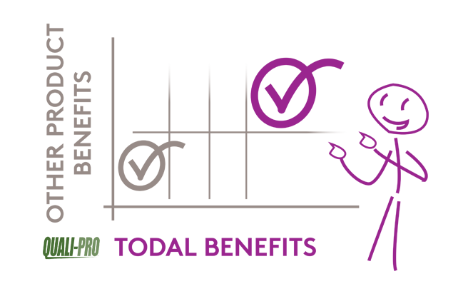 Todal Benefits Graphic